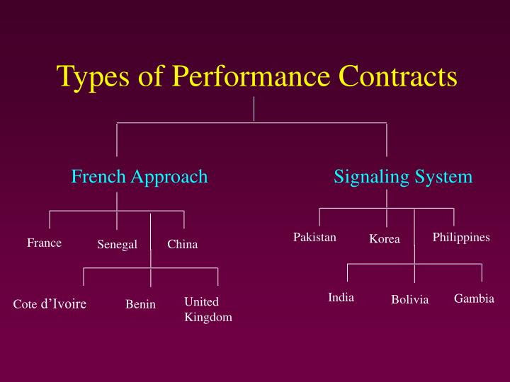 Types of Performance Contracts