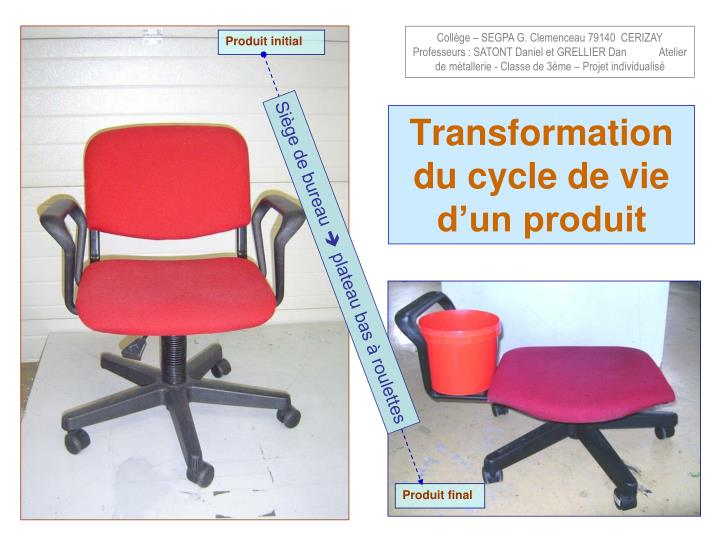 Transformation du cycle de vie d un produit