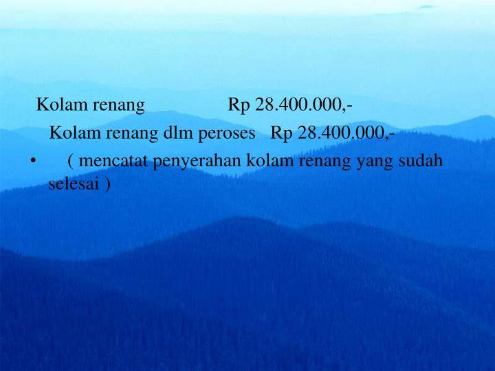 Kolam renangRp 28.400.000,-