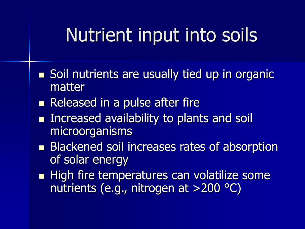 Nutrient input into soils