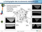 cartographie des coulements mensuels 2 3