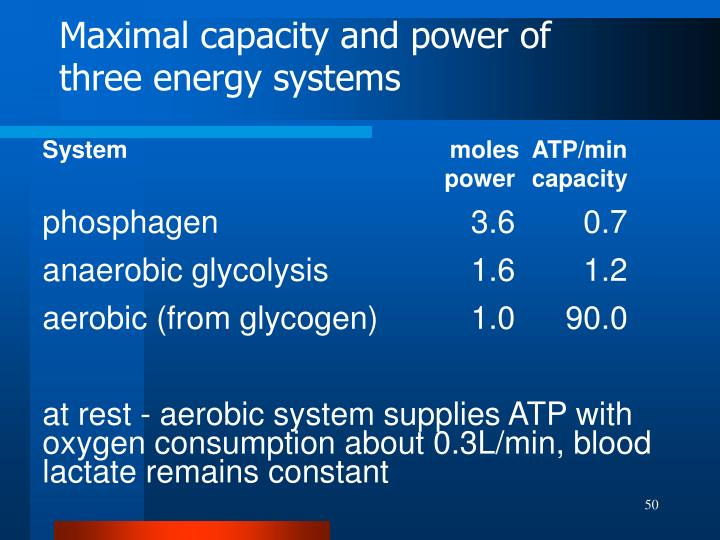 System	                  	moles  ATP/min   		power  	capacity