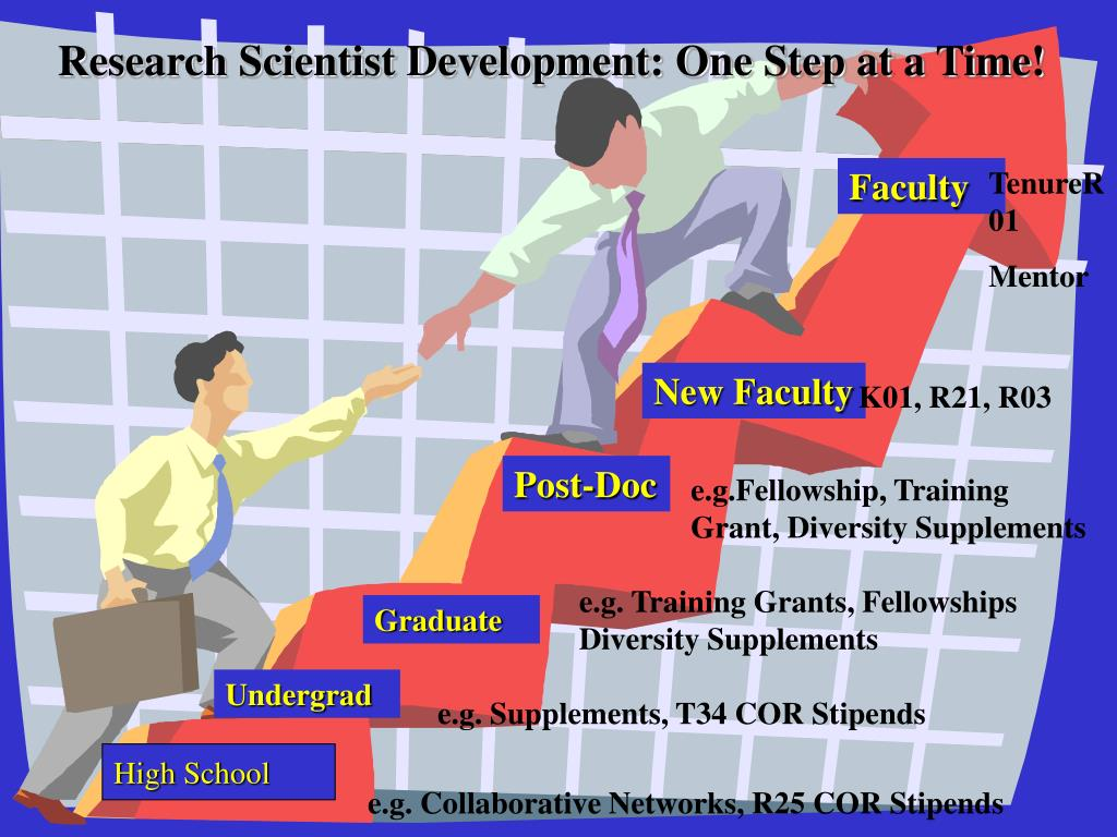 Research Scientist Development: One Step at a Time!