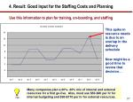 4 result good input for the staffing costs and planning
