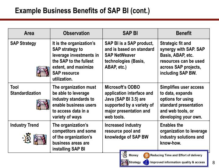 Example Business Benefits of SAP BI (cont.)