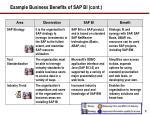 example business benefits of sap bi cont1