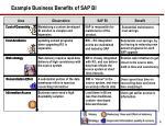example business benefits of sap bi