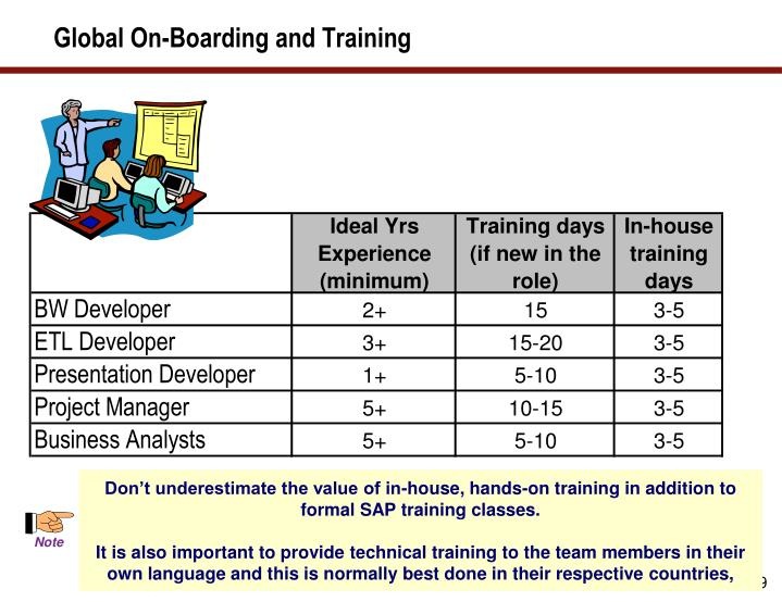 Global On-Boarding and Training