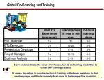 global on boarding and training
