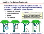 identifying your business requirements