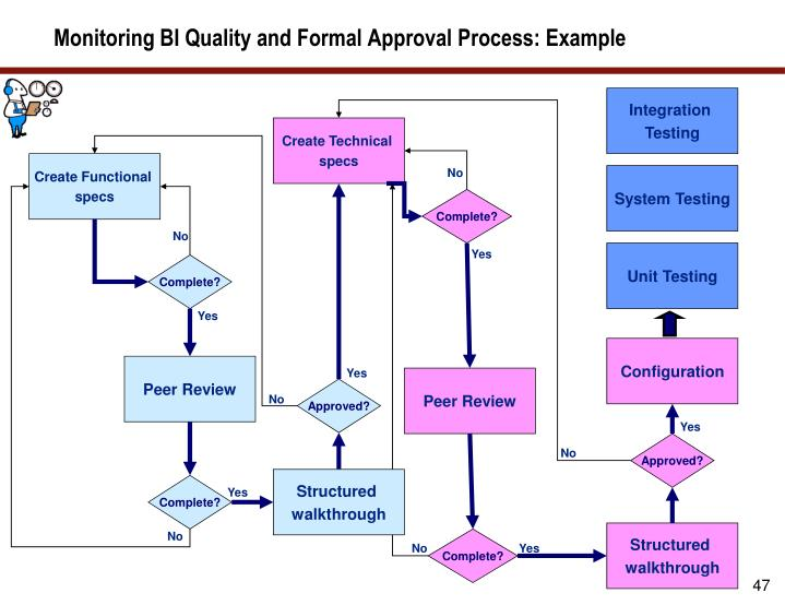 Monitoring BI Quality and Formal Approval Process: Example