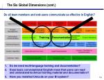 the six global dimensions cont2