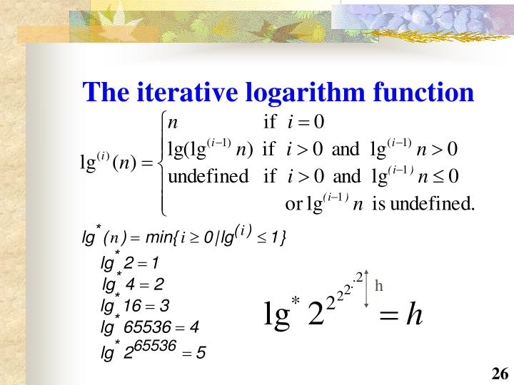 The iterative logarithm function