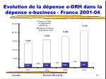 evolution de la d pense e drh dans la d pense e business france 2001 04
