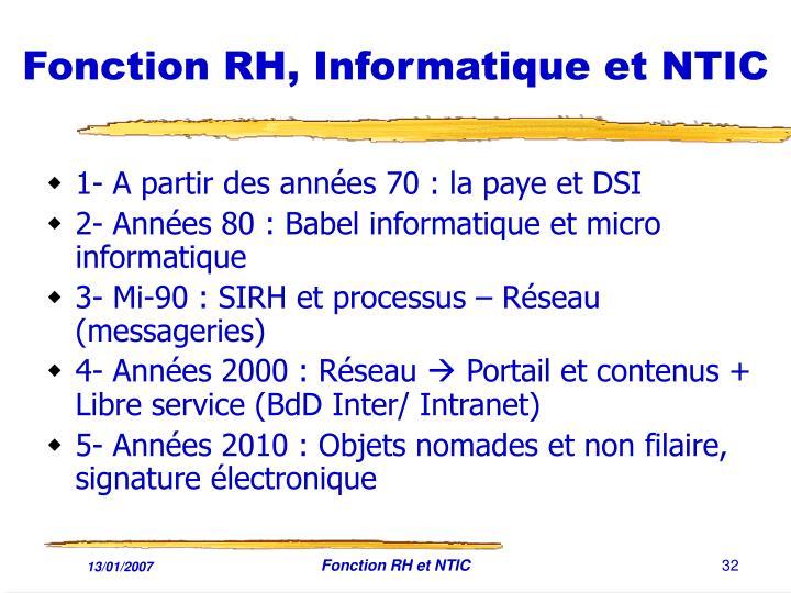 Fonction RH, Informatique et NTIC