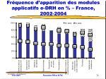fr quence d apparition des modules applicatifs e drh en france 2002 2004