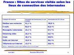 france sites de services visit s selon les lieux de connection des internautes