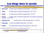 les blogs dans le monde pays nombre de blogs croissance mensuelle ratio blogs internautes