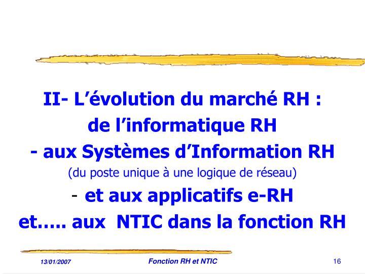 II- L'évolution du marché RH :