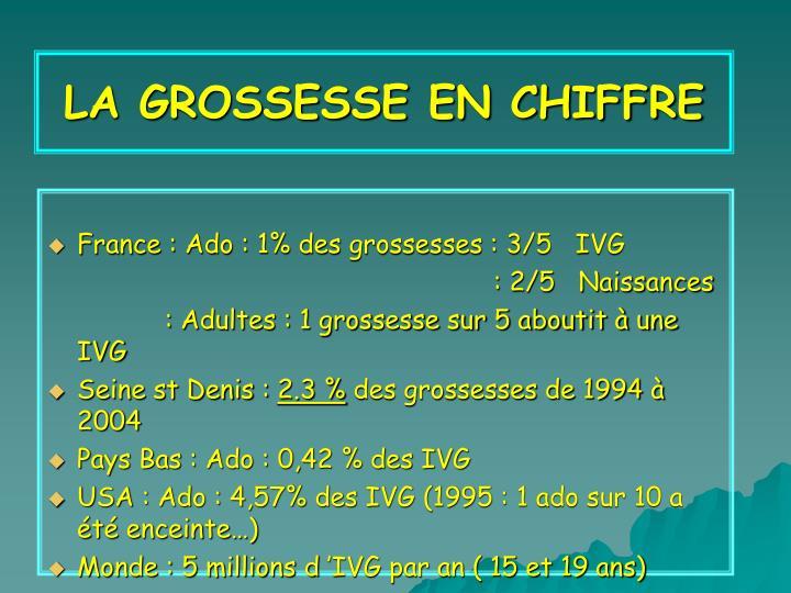LA GROSSESSE EN CHIFFRE