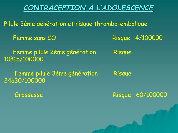 CONTRACEPTION A L'ADOLESCENCE