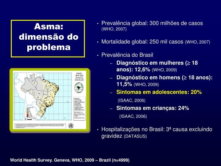 Asma: