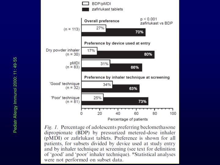 Pediatr Allergy Immunol 2000: 11: 49-55