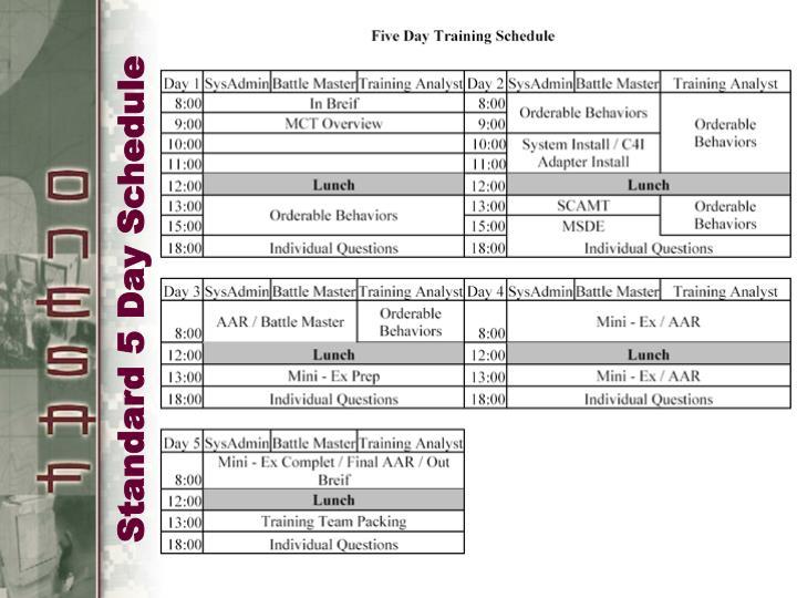 Standard 5 Day Schedule