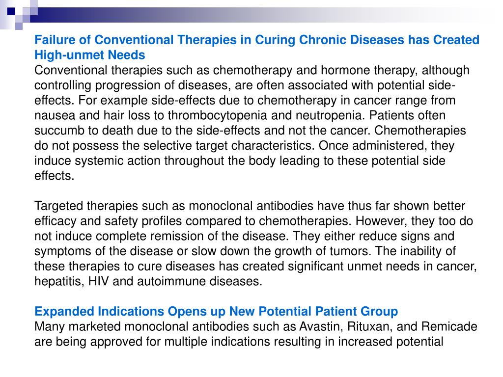 Failure of Conventional Therapies in Curing Chronic Diseases has Created High-unmet Needs