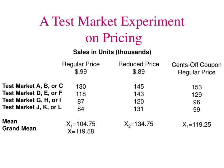 A Test Market Experiment