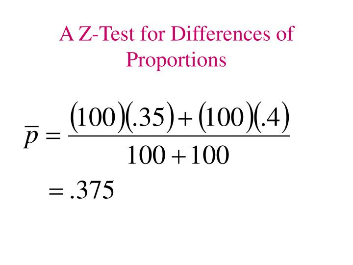A Z-Test for Differences of Proportions