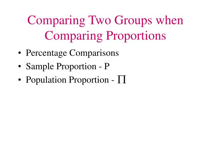 Comparing Two Groups when Comparing Proportions