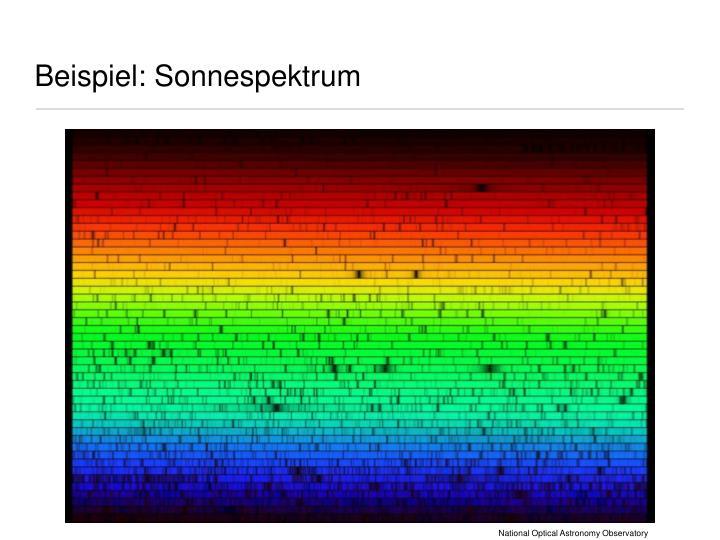 Beispiel: Sonnespektrum