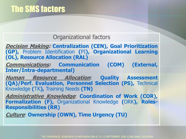 The SMS factors