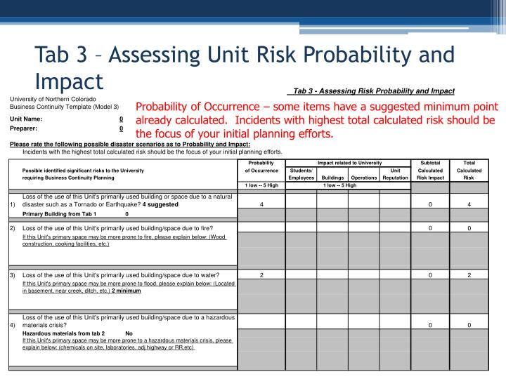 Tab 3 – Assessing Unit Risk Probability and Impact
