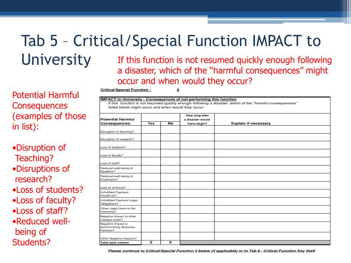 Tab 5 – Critical/Special Function IMPACT to University