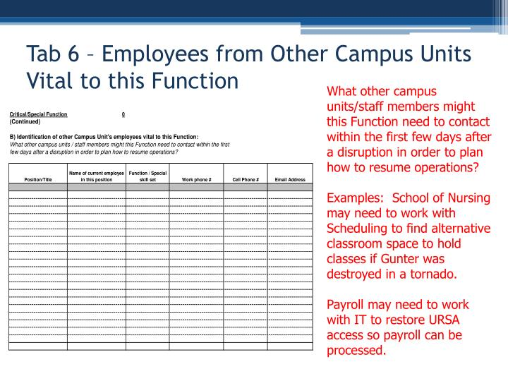 Tab 6 – Employees from Other Campus Units Vital to this Function