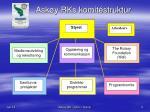 ask y rks komit struktur
