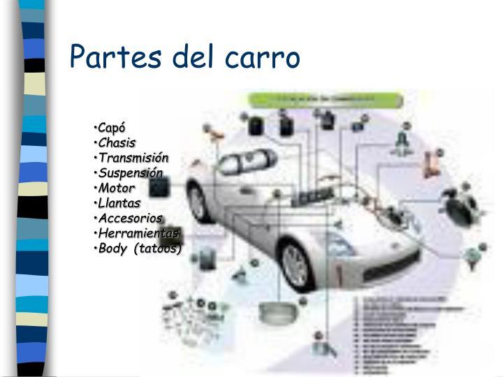 Partes del carro