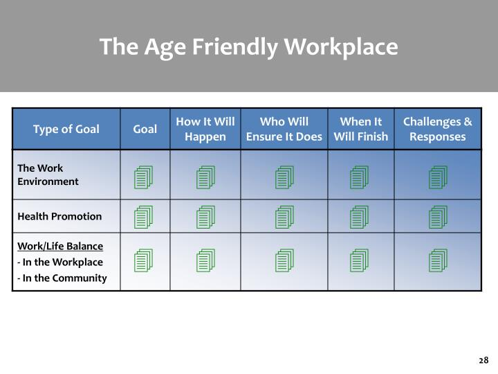 The Age Friendly Workplace