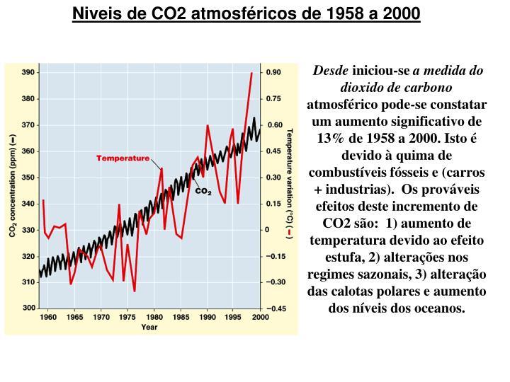Niveis de CO2 atmosféricos de 1958 a 2000