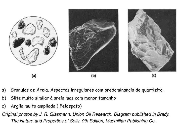 Granulos de Areia. Aspectos irregulares com predominancia de quartizito.