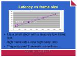 latency vs frame size