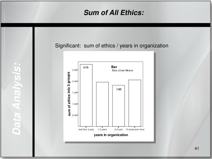 Sum of All Ethics:
