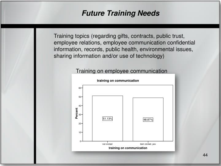 Future Training Needs