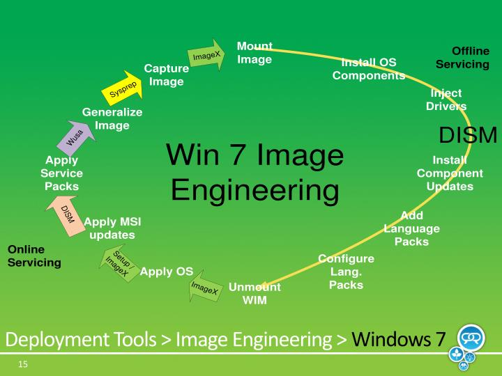 Deployment Tools > Image Engineering >