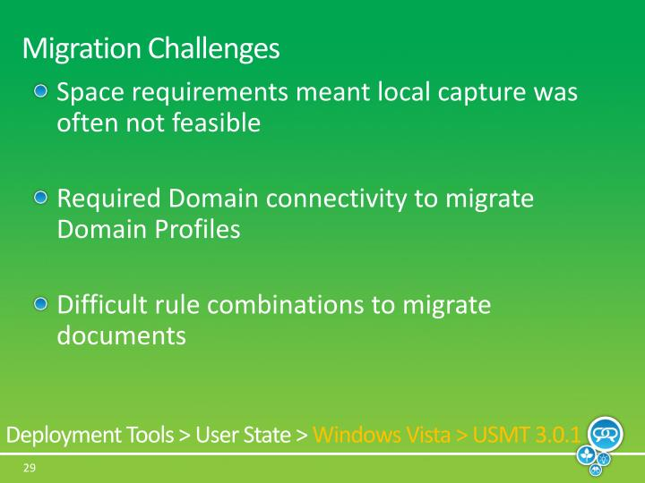 Deployment Tools > User State >
