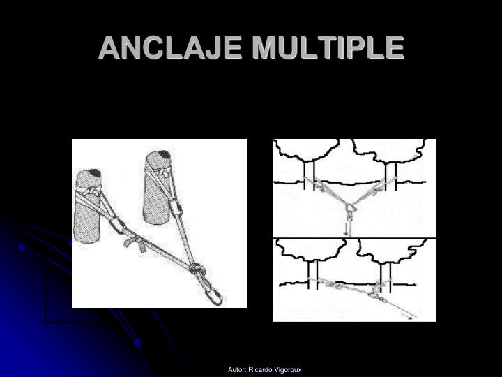 ANCLAJE MULTIPLE