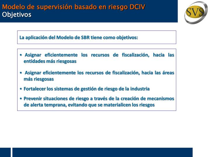 Modelo de supervisión basado en riesgo DCIV
