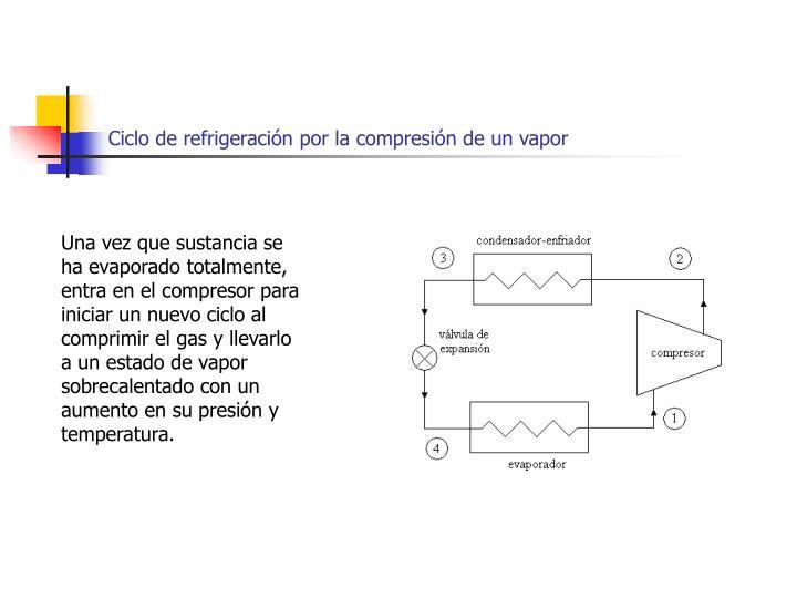 Ciclo de refrigeración por la compresión de un vapor